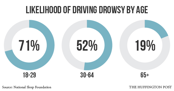 drowsydriving-infographic